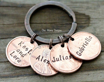 Lucky US Penny Keychain Keepsake for Mother, Father, Grandparents, Sister, Family, Friend, Anniversary, Copper Gift, Birthday