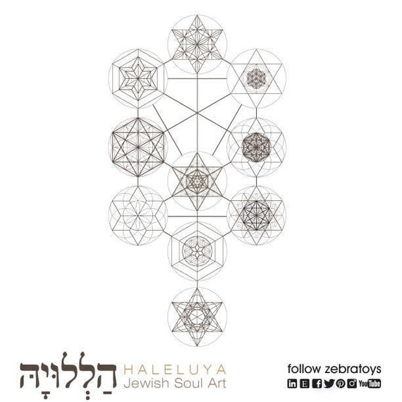 The Tree Of Life Kabbalah Elements And Sacred Geometry