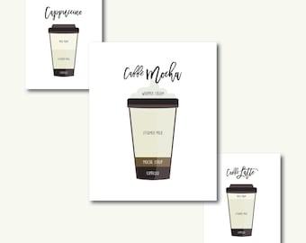 "Coffee Latte Mocha Cappuccino Recipes Home Art Triad - INSTANT DOWNLOAD - 8""x10"""