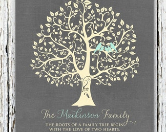 Personalized Family Name Wall Art Love Birds Wedding Family Tree Print Wedding Anniversary Gift for Her Engagement Gift Housewarming - 8x10