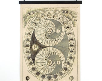 Pull Down Chart - Moon Phases Print Celestial Map - Les phases de la lune Vintage Reproduction Canvas Hanging Chart Astrology  - CP412cv