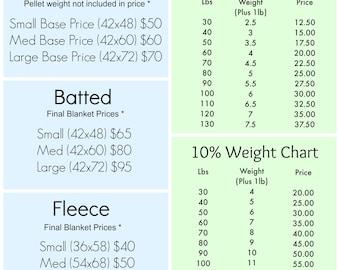 Kustom Komforts: Weighted, Batted, Fleece