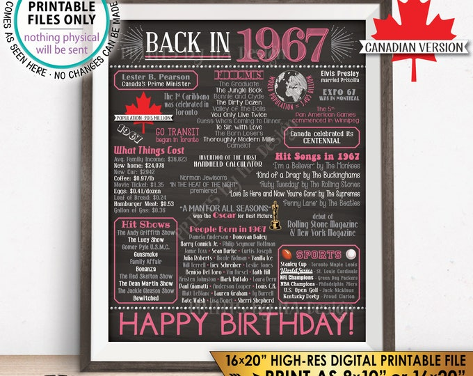 "CANADA 1967 Poster, 51st Birthday Flashback to 1967 Canadian History Back in 1967 B-day, Pink, Chalkboard Style PRINTABLE 16x20"" Sign <ID>"