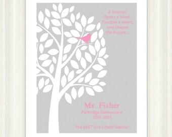 Teacher Gift- Teacher Print- Personalized Gift -A Teacher opens a mind -Teacher appreciation Gift - Great Teacher Gift-8x 10 Print