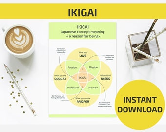 Ikigai: Finding your Reason for Being. Printable. Digital. Personal test. Instant download. Ebook PDF. Coaching. Training. Ikegai. Template.