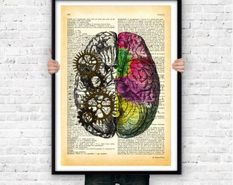 Left right brain dictionary wall art print-anatomical poster-brain poster-brain art print-anatomy poster-brain book page-NATURA PICTA NPS002
