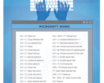 word shortcuts keyboard