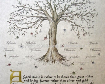 FAMILY TREE ART Print Package of 3