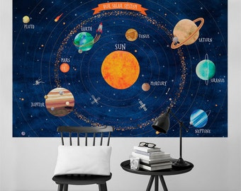 Solar System Peel and Stick Poster, Planets Peel and Stick Poster Sticker, Outer Space Poster