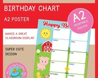 Birthday Chart - FARM