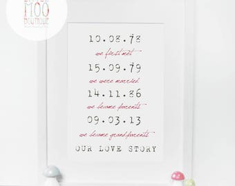 Our Love Story Sign - Important Dates Sign - Wedding gift - Custom Wedding Sign - Wedding print - Wife Gift - 1st Anniversary Gift