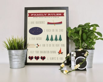 House Rules Sign, Mothers Day Gift, Family Rules Sign, Playroom Rules, New Mother gift, Gift for Mom, First Mothers Day, A3 Poster