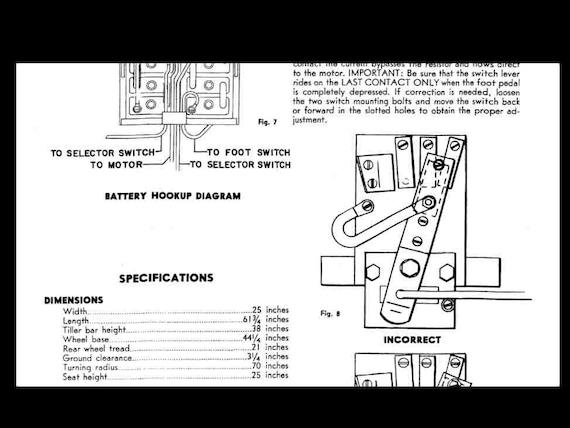 Fine Cushman Minute Miser Wiring Diagram Pictures Inspiration ...