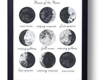 Moon Phases art    INSTANT DOWNLOAD PRINTABLE