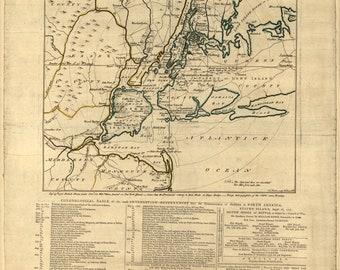 Map of New York City & Revolutionary War Chronology, Antique Map, 1776