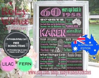 Personalised 60th Birthday 1958 Chalkboard Printable- Australian