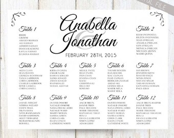 Personalized Calligraphy Wedding Seating Chart - Black and white Reception Seating - Reception Template Seating Chart - DIGITAL file!