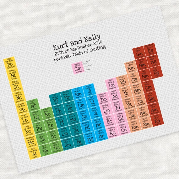 periodic table of elements seating chart printable file
