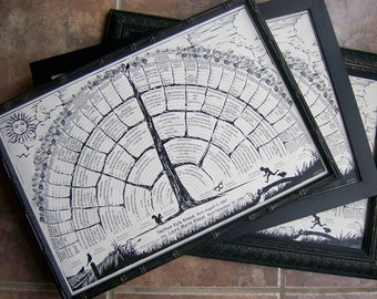 Family Tree Charts with blanks you fill in personal family history, genealogy information organized for home decor or gift, get 2 per order.