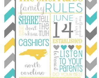 Personalized Family Rules Blanket - Subway Art