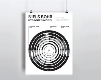 Bohr Hydrogen Model, Poster, science art, print, wall decor, 12 x 16 in