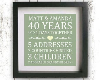 Printable Parent's Gift - Gift for Parents - Anniversary Gift - Family Name Print - 50th Anniversary - Custom Sign - Personalized Family