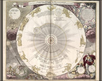 Poster, Many Sizes Available; Copernicus View Of The Universe 1708