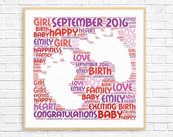 Personalized PREGANACY / BIRTH GIFT - Word Art - Art Print - Printable Art - Unique New Baby Gift For New Arrival - Baby Girl Footprint