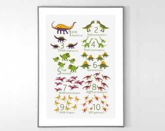 Dinosaurs Numbers Poster with dinosaurs from 1 to 10 - ENGLISH language
