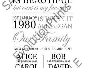 Every Love Story Is Beautiful - Customisable A3 Poster - Family's names, dates included!