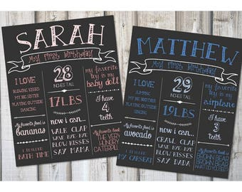 BABY'S 1st BIRTHDAY POSTER, First Birthday Poster, Milestone Poster, Birthday Chalkboard, Customized Birthday Printable, Wall Art, Digital