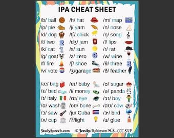 Speech Pathology IPA Cheat Sheet
