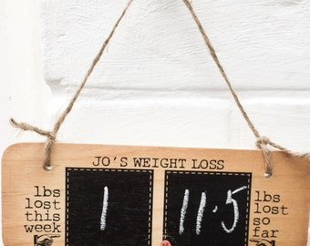 Lose weight without dieting yahoo photo 7