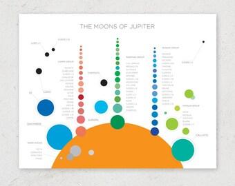 Moons of Jupiter - Space & Science Art Print