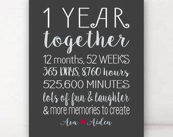1 Year Anniversary Gift for Him, 1st Anniversary Gift, Personalized Boyfriend or Girlfriend Custom Canvas Print Gift for Couple Wall Decor