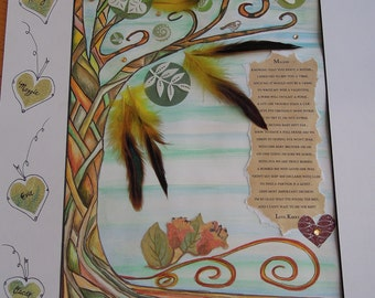 Tree of Life,ORIGINAL Watercolor Poem, Quote, Collage Word Art with your family's names on Falling Leaves