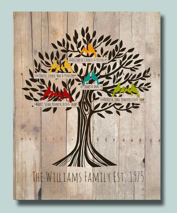 ANNIVERSARY GIFT for Grandparents Personalized Family Tree