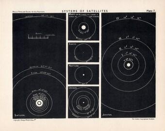 1910 planets and their satellites original antique celestial astronomy print