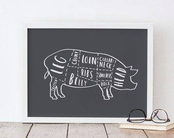 A4 Butcher Print - Butcher's Pork Cuts - butcher chart - butcher diagram - meat cuts print - butcher poster