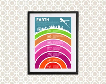 Earth - Science Education