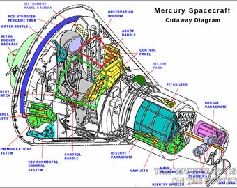 Poster, Many Sizes Available; Project Mercury Spacecraft Diagram