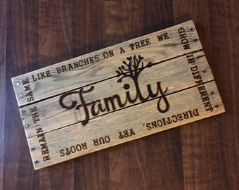 Family sign Family tree Family name sign Gift for mom Personalized family sign Family sign wood Family sign home decor 10x19