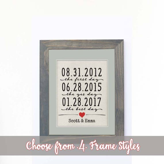 Wedding Anniversary Dates And Gifts: 2 Year Anniversary Gift Important Dates Sign Wedding Gift
