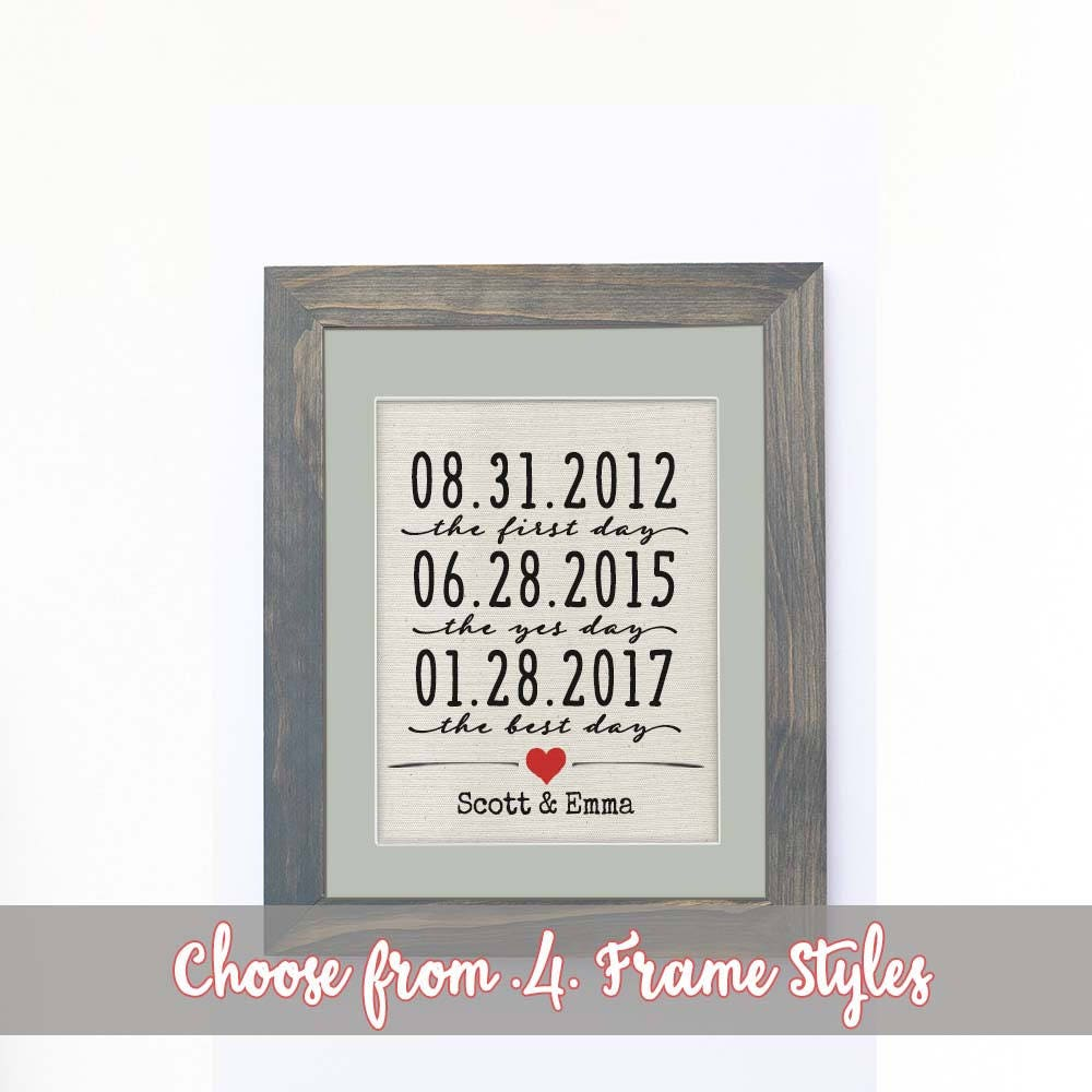 Two Year Wedding Anniversary Gift: 2 Year Anniversary Gift Important Dates Sign Wedding Gift