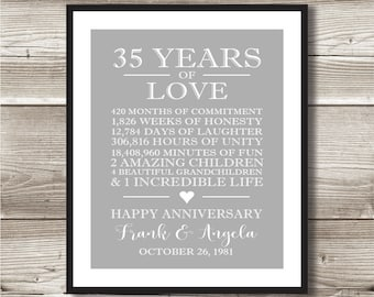 35 Year Anniversary Digital Print; Choose your own words and colours; gift 35th Anniversary present; Personalized; milestone