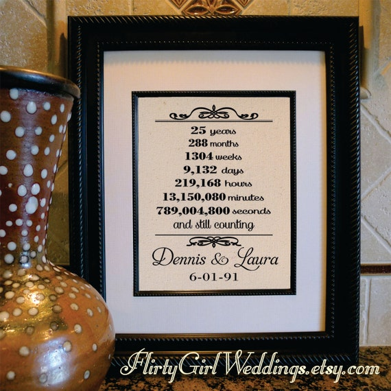 25th Wedding Anniversary Gifts For Wife: 25th Wedding Anniversary 25th Anniversary Gift For Wife