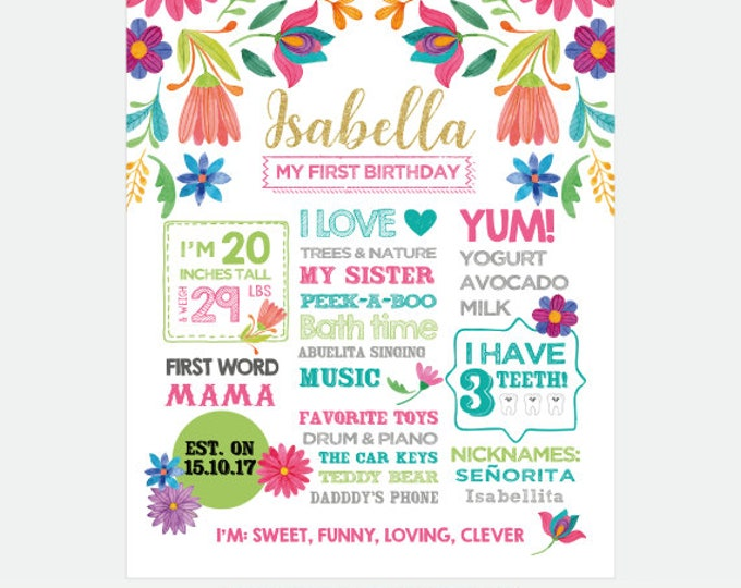 Fiesta Chalkboard Sign, First Birthday Board, Birthday Stats Poster, Milestone Poster, Any Age, Personalized Digital Board