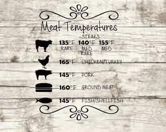 Meat Temperatures SVG