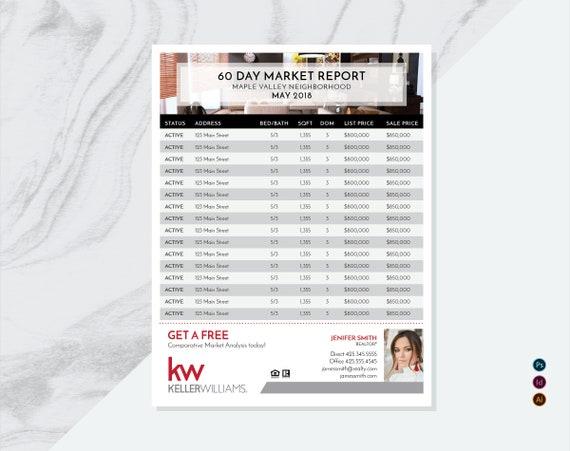 Keller Williams Real Estate Market Update Flyer Template Two - Keller williams flyer templates