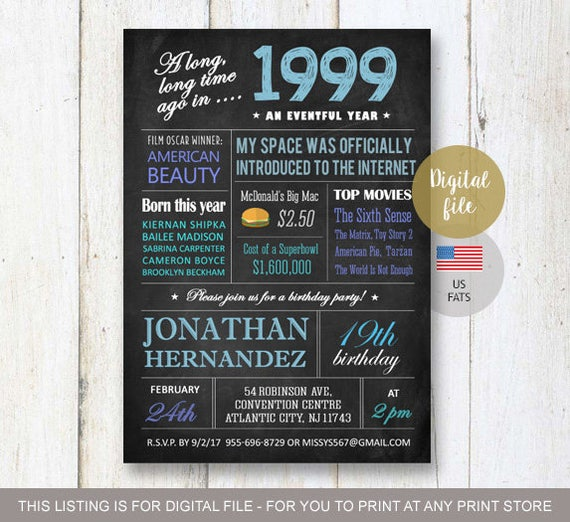 Th Birthday Invitation For Men Chalkboard Invitation For